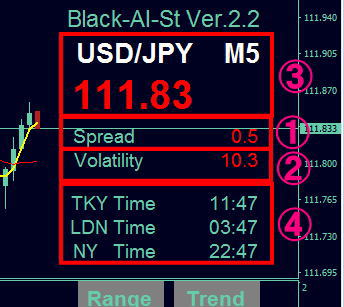 Black AI・ストラテジー FX専用ツール2